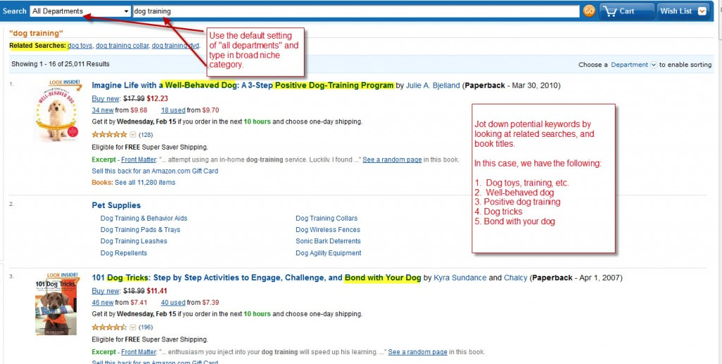 Use Amazon to help you find a niche for your blog
