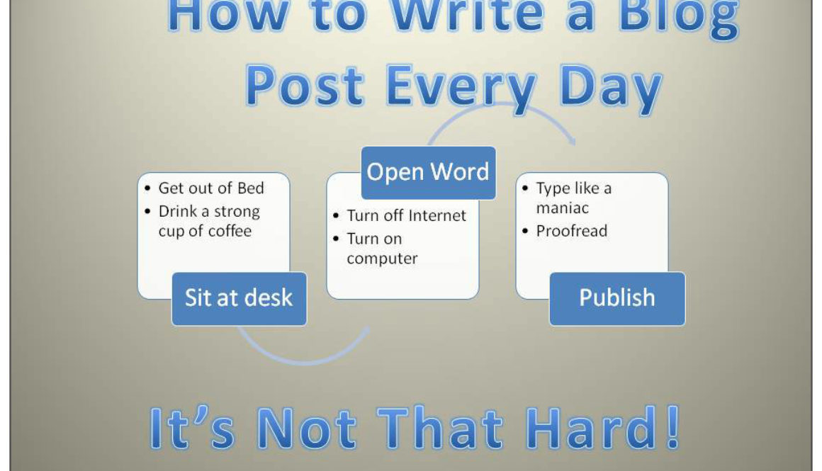 daily blogging, write blog post every day