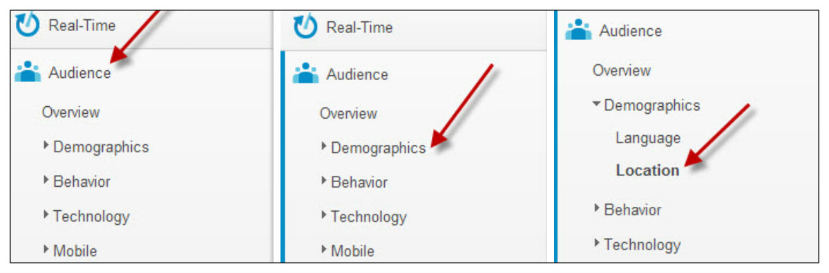 how to find where your visitors are coming from using Google Analytics